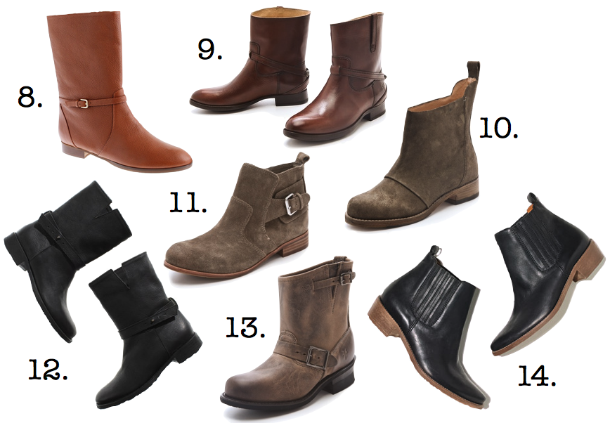 ankle boots | anonymouschic